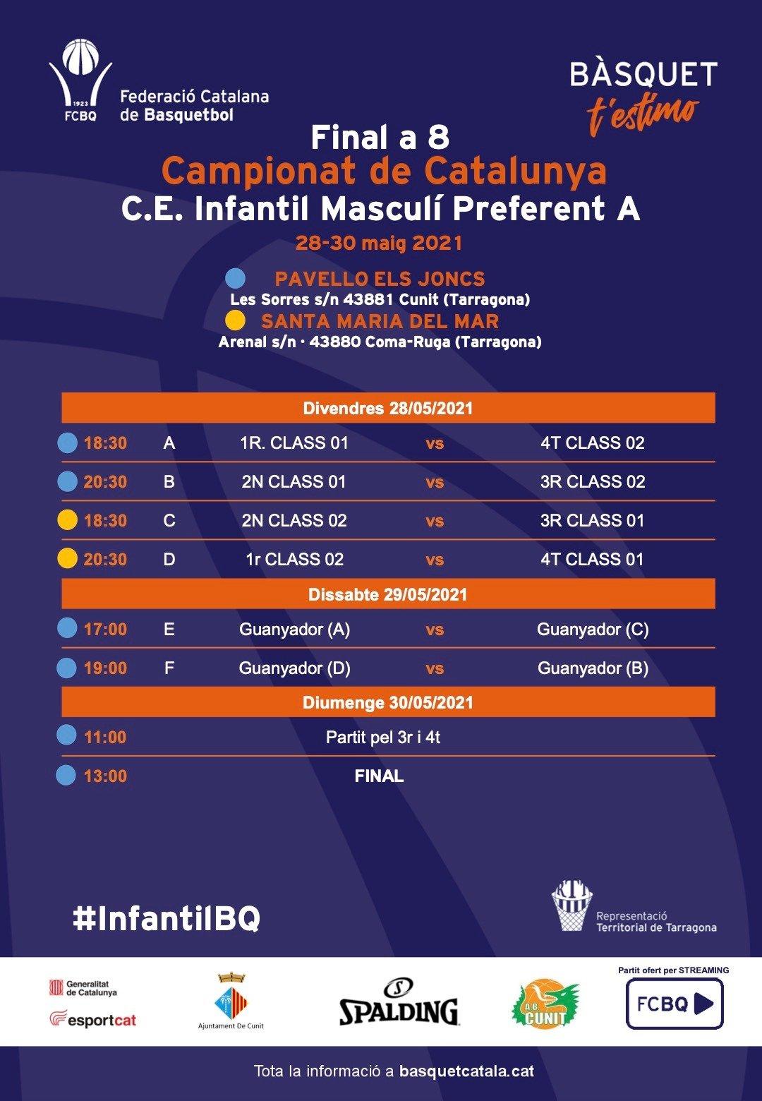 Read more about the article Campionat de Catalunya Infantil Masculí Preferent de Bàsquet a Cunit