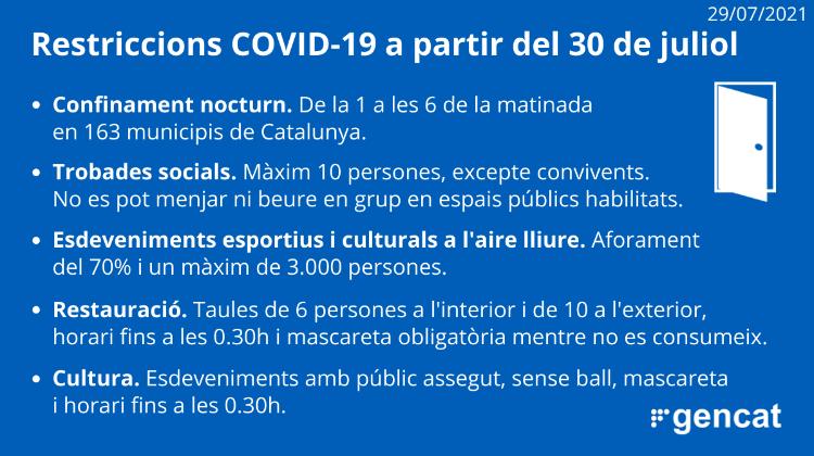 Actualització de les mesures i restriccions per tal de contenir la Covid19