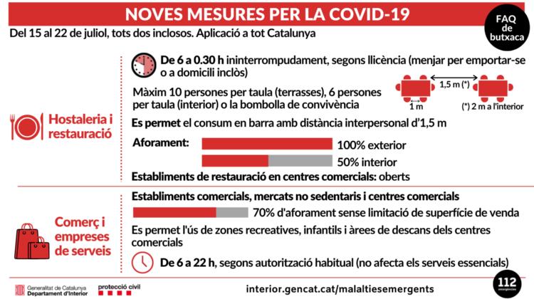 Read more about the article Noves mesures i restriccions per a contenir la Covid19
