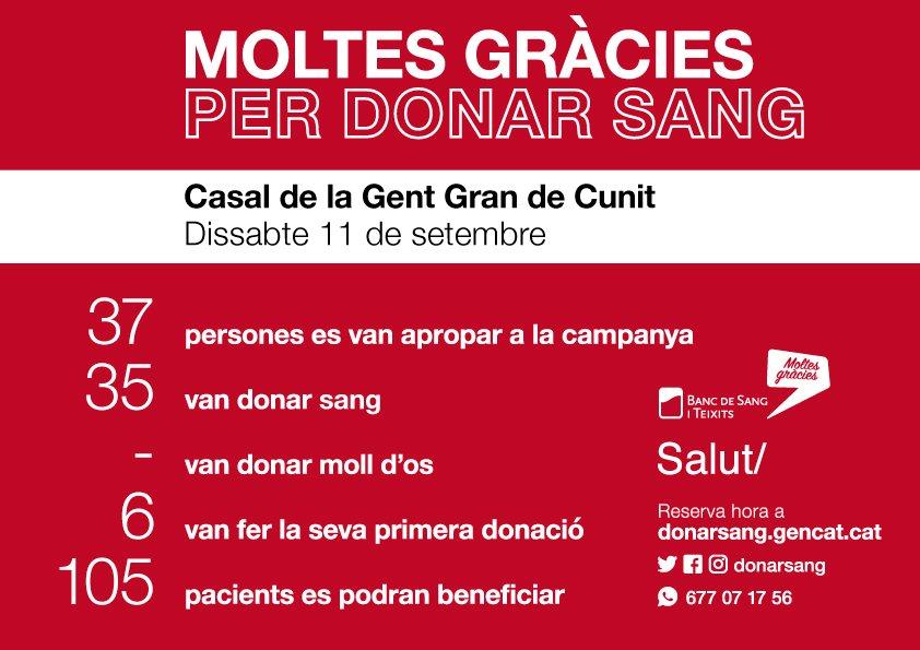 Read more about the article Moltes gràcies per donar sang!